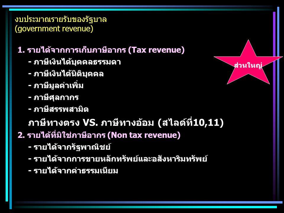 8 1. รายได้จากการเก็บภาษีอากร (Tax revenue) - ภาษีเงินได้บุคคลธรรมดา - ภาษีเงินได้นิติบุคคล - ภาษีมูลค่าเพิ่ม - ภาษีศุลกากร - ภาษีสรรพสามิต ภาษีทางตรง