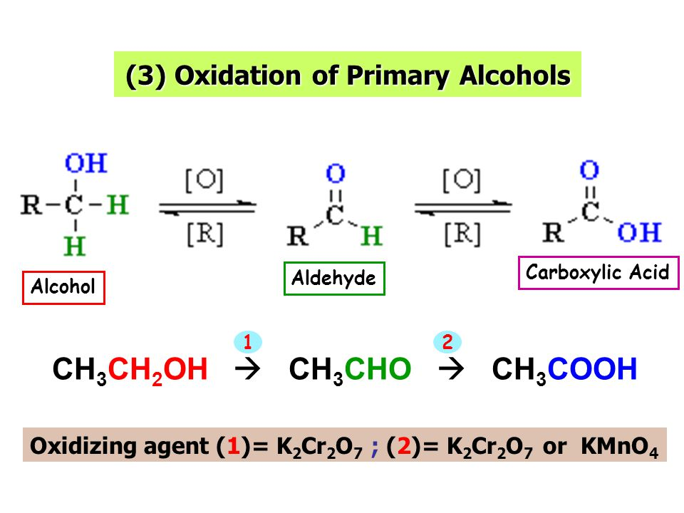 Alcohol Aldehyde Carboxylic Acid CH 3 CH 2 OH  CH 3 CHO  CH 3 COOH (3) Oxidation of Primary Alcohols Oxidizing agent (1)= K 2 Cr 2 O 7 ; (2)= K 2 Cr