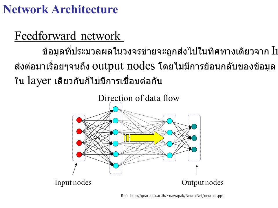 Network Architecture Feedforward network ข้อมูลที่ประมวลผลในวงจรข่ายจะถูกส่งไปในทิศทางเดียวจาก Input nodes ส่งต่อมาเรื่อยๆจนถึง output nodes โดยไม่มีก
