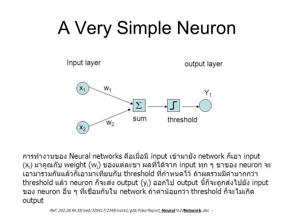 A Very Simple Neuron x1x1 x2x2 Input layer output layer w1w1 w2w2 Y1Y1  sum threshold การทำงานของ Neural networks คือเมื่อมี input เข้ามายัง network