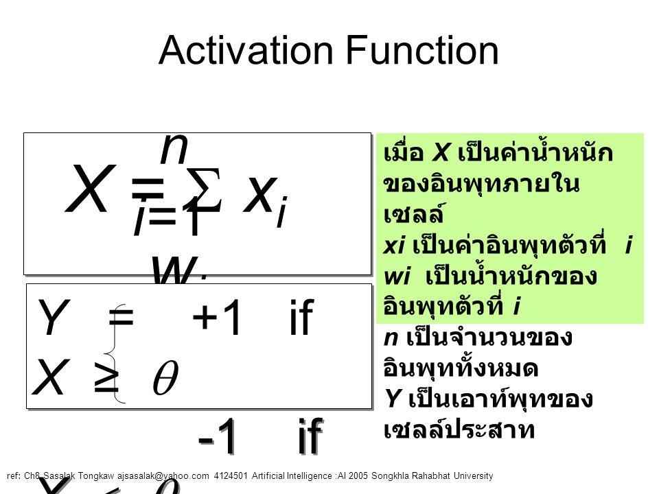 Activation Function X =  x i w i i=1 n Y = +1 if X ≥  -1 if X   Y = +1 if X ≥  -1 if X   เมื่อ X เป็นค่าน้ำหนัก ของอินพุทภายใน เซลล์ xi เป็นค่า