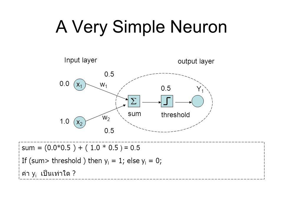 A Very Simple Neuron x1x1 x2x2 Input layer output layer w1w1 w2w2 Y1Y1  sum threshold sum = (0.0*0.5 ) + ( 1.0 * 0.5 ) = 0.5 If (sum> threshold ) then y i = 1; else y i = 0; ค่า y i เป็นเท่าใด .