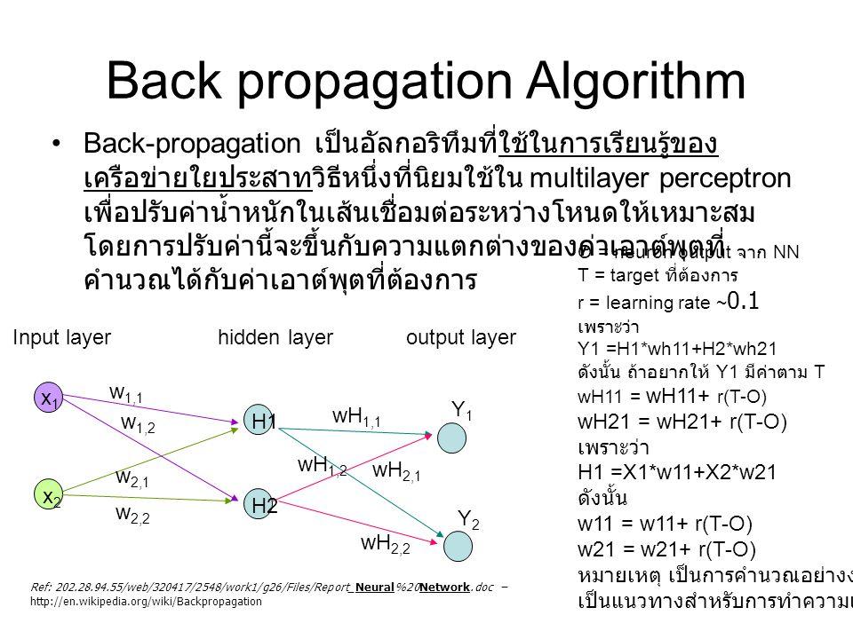 Back propagation Algorithm Back-propagation เป็นอัลกอริทึมที่ใช้ในการเรียนรู้ของ เครือข่ายใยประสาทวิธีหนึ่งที่นิยมใช้ใน multilayer perceptron เพื่อปรั