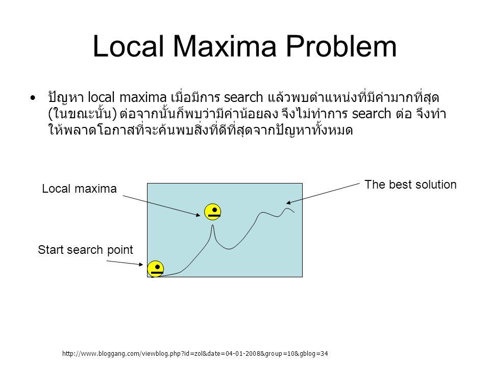 Local Maxima Problem ปัญหา local maxima เมื่อมีการ search แล้วพบตำแหน่งที่มีค่ามากที่สุด (ในขณะนั้น) ต่อจากนั้นก็พบว่ามีค่าน้อยลง จึงไม่ทำการ search ต