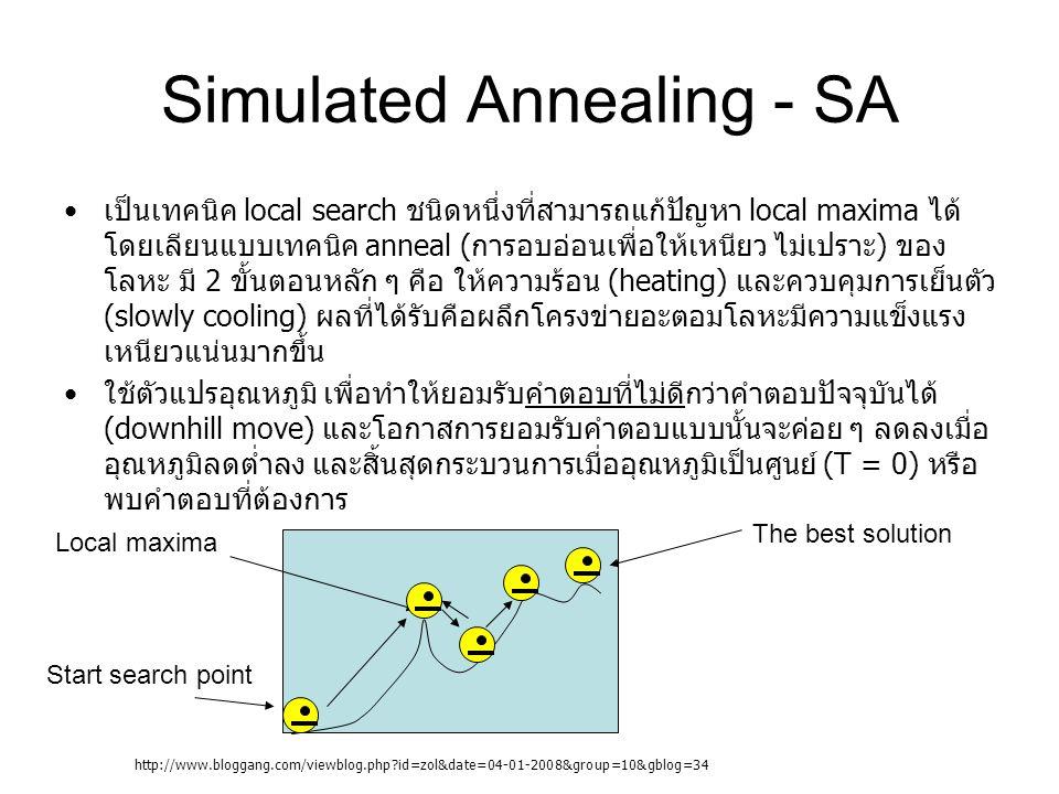 Simulated Annealing - SA เป็นเทคนิค local search ชนิดหนึ่งที่สามารถแก้ปัญหา local maxima ได้ โดยเลียนแบบเทคนิค anneal (การอบอ่อนเพื่อให้เหนียว ไม่เปรา