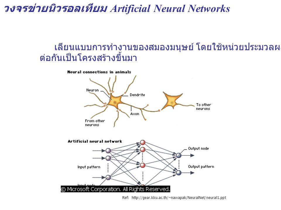 วงจรข่ายนิวรอลเทียม Artificial Neural Networks เลียนแบบการทำงานของสมองมนุษย์ โดยใช้หน่วยประมวลผลง่ายๆ จำนวนมาก ต่อกันเป็นโครงสร้างขึ้นมา Ref: http://gear.kku.ac.th/~nawapak/NeuralNet/neural1.ppt