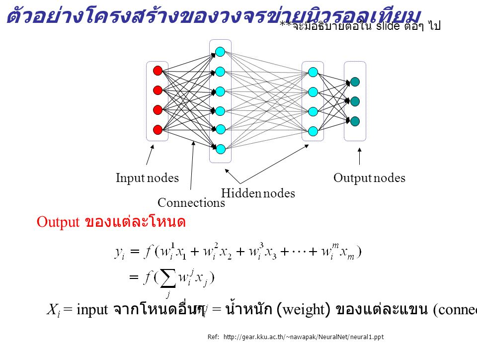 ตัวอย่างโครงสร้างของวงจรข่ายนิวรอลเทียม Input nodes Hidden nodes Output nodes Connections Output ของแต่ละโหนด W i j = น้ำหนัก (weight) ของแต่ละแขน (connection)X i = input จากโหนดอื่นๆ Ref: http://gear.kku.ac.th/~nawapak/NeuralNet/neural1.ppt ** จะมีอธิบายต่อใน slide ต่อๆ ไป