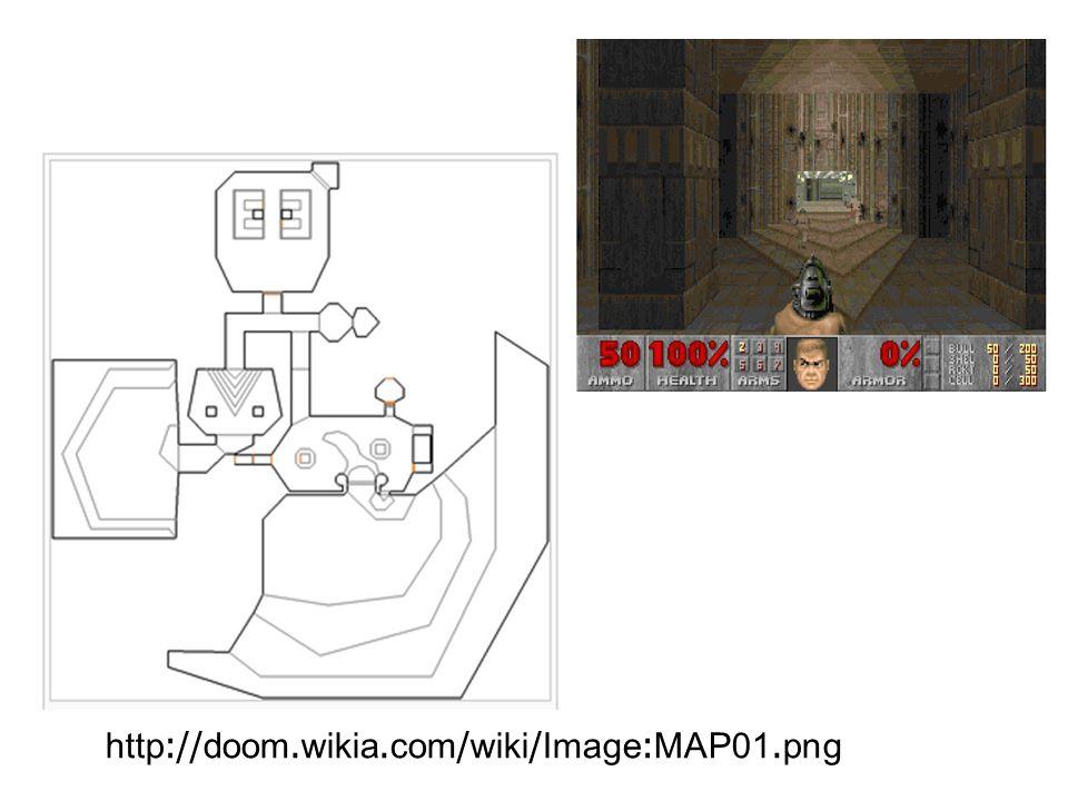 Game Map การเคลื่อนที่ในฉากแผนที่ของเกม เป็นสิ่งที่เป็น พื้นฐานที่ทุกเกมจะต้องมี ประกอบด้วย 1.