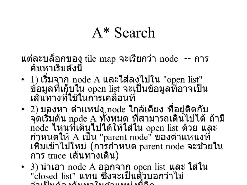 A* Search แต่ละบล็อกของ tile map จะเรียกว่า node -- การ ค้นหาเริ่มดังนี้ 1) เริ่มจาก node A และใส่ลงไปใน