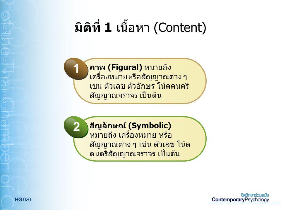 มิติที่ 1 เนื้อหา (Content) ภาพ (Figural) หมายถึง เครื่องหมายหรือสัญญาณต่าง ๆ เช่น ตัวเลข ตัวอักษร โน้ตดนตรี สัญญาณจราจร เป็นต้น 1 สัญลักษณ์ (Symbolic