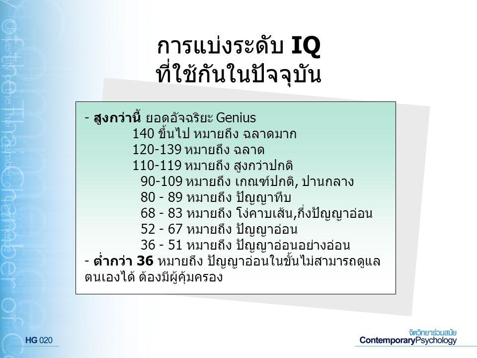 การแบ่งระดับ IQ ที่ใช้กันในปัจจุบัน - สูงกว่านี้ ยอดอัจฉริยะ Genius 140 ขึ้นไป หมายถึง ฉลาดมาก 120-139 หมายถึง ฉลาด 110-119 หมายถึง สูงกว่าปกติ 90-109
