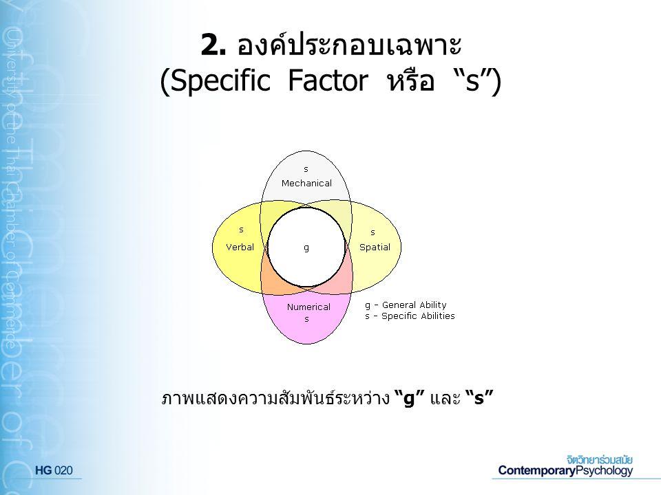 """2. องค์ประกอบเฉพาะ (Specific Factor หรือ """"s"""") ภาพแสดงความสัมพันธ์ระหว่าง """"g"""" และ """"s"""""""