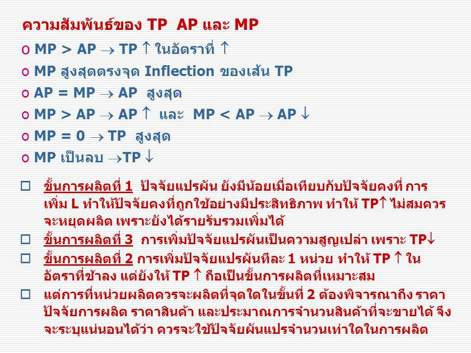 2 o MP > AP  TP  ในอัตราที่  o MP สูงสุดตรงจุด Inflection ของเส้น TP o AP = MP  AP สูงสุด o MP > AP  AP  และ MP < AP  AP  o MP = 0  TP สูงสุด o MP เป็นลบ  TP   ขั้นการผลิตที่ 1 ปัจจัยแปรผัน ยังมีน้อยเมื่อเทียบกับปัจจัยคงที่ การ เพิ่ม L ทำให้ปัจจัยคงที่ถูกใช้อย่างมีประสิทธิภาพ ทำให้ TP  ไม่สมควร จะหยุดผลิต เพราะยังได้รายรับรวมเพิ่มได้  ขั้นการผลิตที่ 3 การเพิ่มปัจจัยแปรผันเป็นความสูญเปล่า เพราะ TP   ขั้นการผลิตที่ 2 การเพิ่มปัจจัยแปรผันทีละ 1 หน่วย ทำให้ TP  ใน อัตราที่ช้าลง แต่ยังให้ TP  ถือเป็นขั้นการผลิตที่เหมาะสม  แต่การที่หน่วยผลิตควรจะผลิตที่จุดใดในขั้นที่ 2 ต้องพิจารณาถึง ราคา ปัจจัยการผลิต ราคาสินค้า และประมาณการจำนวนสินค้าที่จะขายได้ จึง จะระบุแน่นอนได้ว่า ควรจะใช้ปัจจัยผันแปรจำนวนเท่าใดในการผลิต ความสัมพันธ์ของ TP AP และ MP