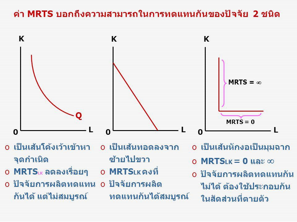 ค่า MRTS บอกถึงความสามารถในการทดแทนกันของปัจจัย 2 ชนิด K L 0 K L 0 K L 0 oเป็นเส้นโค้งเว้าเข้าหา จุดกำเนิด oMRTS LK ลดลงเรื่อยๆ oปัจจัยการผลิตทดแทน กันได้ แต่ไม่สมบูรณ์ oเป็นเส้นทอดลงจาก ซ้ายไปขวา oMRTS LK คงที่ oปัจจัยการผลิต ทดแทนกันได้สมบูรณ์ Q oเป็นเส้นหักงอเป็นมุมฉาก oMRTS LK = 0 และ  oปัจจัยการผลิตทดแทนกัน ไม่ได้ ต้องใช้ประกอบกัน ในสัดส่วนที่ตายตัว MRTS =  MRTS = 0