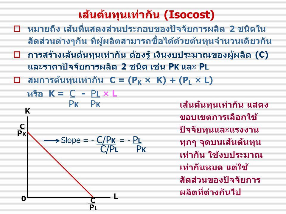  หมายถึง เส้นที่แสดงส่วนประกอบของปัจจัยการผลิต 2 ชนิดใน สัดส่วนต่างๆกัน ที่ผู้ผลิตสามารถซื้อได้ด้วยต้นทุนจำนวนเดียวกัน  การสร้างเส้นต้นทุนเท่ากัน ต้องรู้ เงินงบประมาณของผู้ผลิต (C) และราคาปัจจัยการผลิต 2 ชนิด เช่น P K และ P L  สมการต้นทุนเท่ากัน C = (P K × K) + (P L × L) หรือ K = C - P L × L P K P K เส้นต้นทุนเท่ากัน (Isocost) K L 0 C P K C P L Slope = - C/P K = - P L C/P L P K เส้นต้นทุนเท่ากัน แสดง ขอบเขตการเลือกใช้ ปัจจัยทุนและแรงงาน ทุกๆ จุดบนเส้นต้นทุน เท่ากัน ใช้งบประมาณ เท่ากันหมด แต่ใช้ สัดส่วนของปัจจัยการ ผลิตที่ต่างกันไป