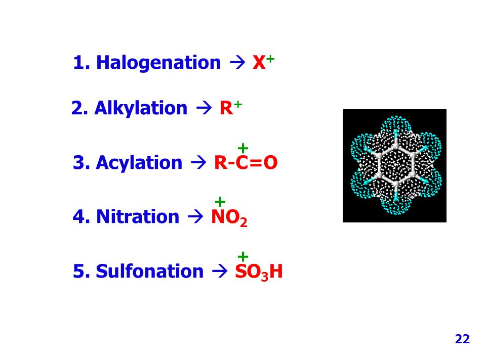 1.Halogenation  X + 2. Alkylation  R + 3. Acylation  R-C=O 4.
