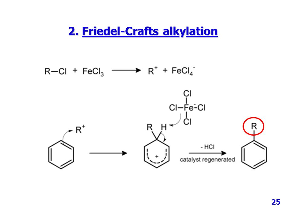 2. Friedel-Crafts alkylation 25