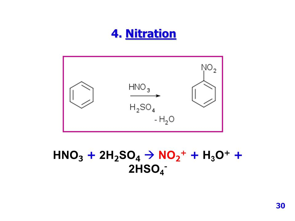 4. Nitration HNO 3 + 2H 2 SO 4  NO 2 + + H 3 O + + 2HSO 4 - 30