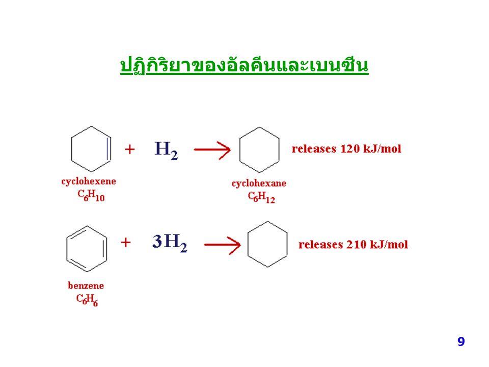 ปฏิกิริยาของอัลคีนและเบนซีน 9