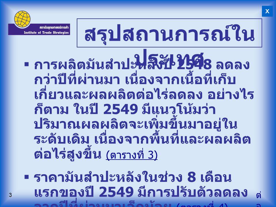 4  การส่งออกของไทยปี 2548 ปรับตัว ลดลงจากที่ปีที่ผ่านมา อัน เนื่องมาจากผลผลิตที่ลดลง อย่างไร ก็ตาม ใน 9 เดือนแรกของปี 2549 การส่งออกของไทยยังอยู่ในระดับดี โดยมูลค่าและปริมาณการส่งออก ใกล้เคียงกับการส่งออกทั้งปีของปี 2548 ( ตารางที่ 6 และ 7) ( ตารางที่ 6 และ 7)  ตลาดส่งออกมันสำปะหลังของไทย ได้แก่ จีน รองลงมาคือ ญี่ปุ่น และ อินโดนีเซีย โดยมันอัดเม็ดและมัน เส้นถือเป็นผลิตภัณฑ์มันสำปะหลังที่ ทำรายได้ให้กับประเทศจำนวนมาก ( ตารางที่ 8) ( ตารางที่ 8) สรุปสถานการณ์ใน ประเทศ ( ต่อ ) X