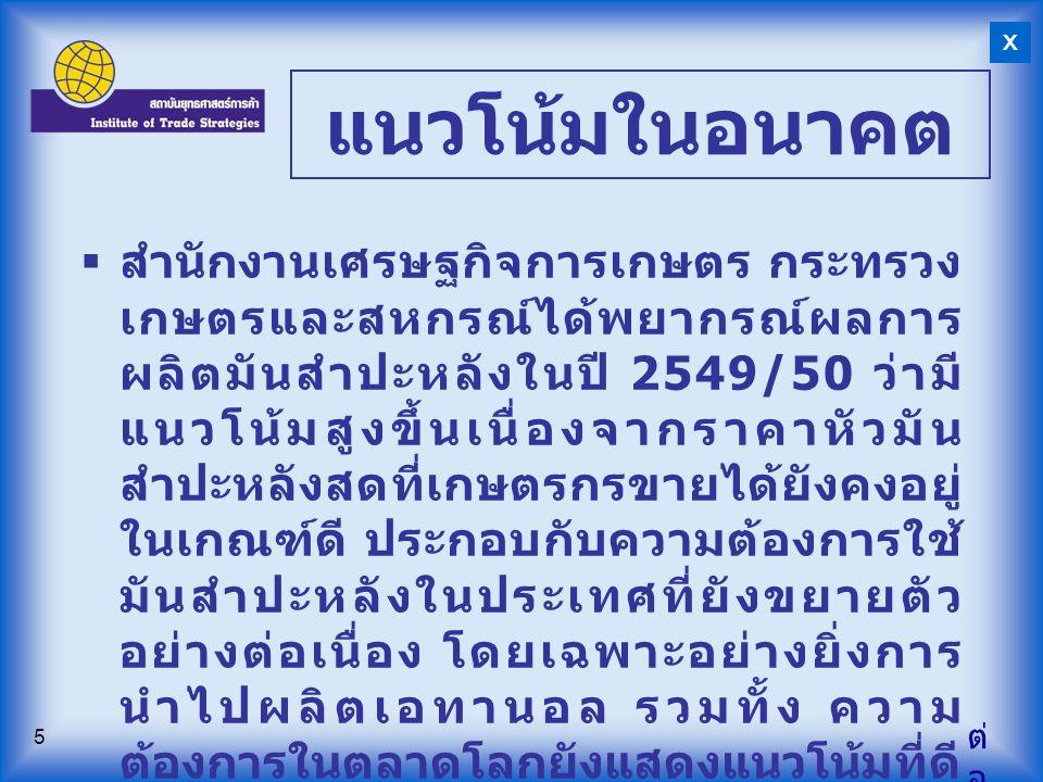 16 แนวโน้มมันสำปะหลัง ไทยในอนาคต ที่มา : สำนักงานเศรษฐกิจการเกษตรกระทรวงเกษตรและ สหกรณ์ ตารางที่ 9 : ด้าน การผลิต ผลการ พยากรณ์ 2548/ 49 2549/ 50 ปริมา ณ ร้อยละ เพิ่ม - ลด เนื้อที่ เพาะปลูก ( ไร่ ) 6.692 7.131 0.438 6.56 ผลผลิต ( ตัน ) 22.584 25.287 2.703 11.97 ผลผลิตต่อไร่ ( กิโลกรัม ) 3,375 546 171 5.07