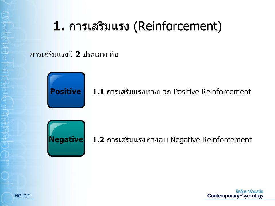 1. การเสริมแรง (Reinforcement) Positive 1.1 การเสริมแรงทางบวก Positive Reinforcement Negative 1.2 การเสริมแรงทางลบ Negative Reinforcement การเสริมแรงม