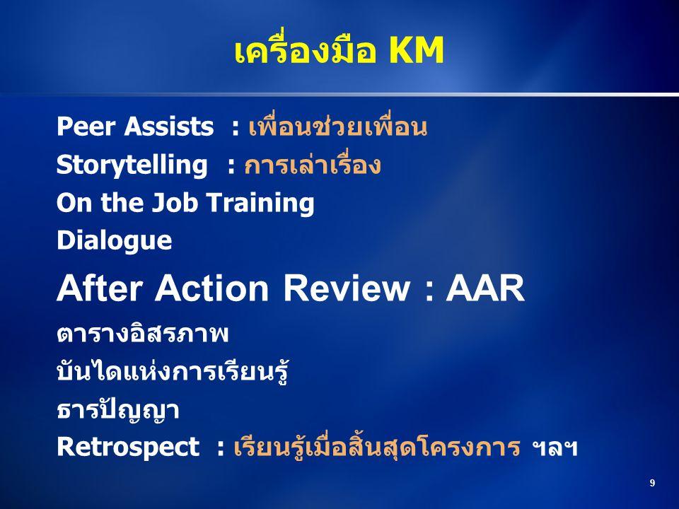 9 เครื่องมือ KM Peer Assists : เพื่อนช่วยเพื่อน Storytelling : การเล่าเรื่อง On the Job Training Dialogue After Action Review : AAR ตารางอิสรภาพ บันได