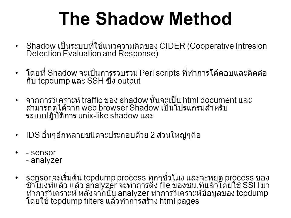 The Shadow Method Shadow เป็นระบบที่ใช้แนวความคิดของ CIDER (Cooperative Intresion Detection Evaluation and Response) โดยที่ Shadow จะเป็นการรวบรวม Per