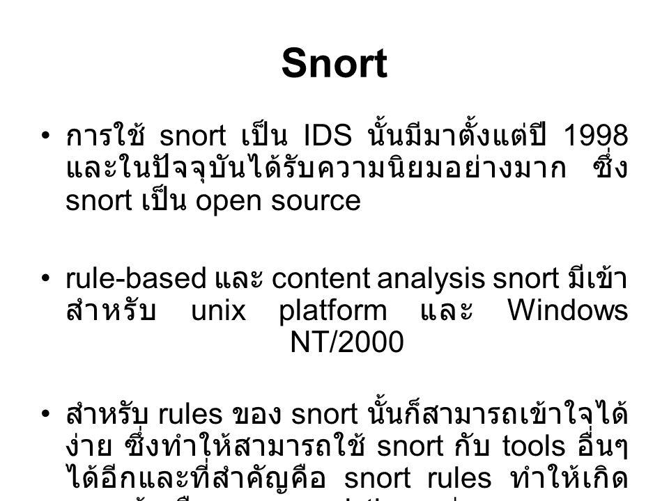 Open Source Software อื่นๆ ( กล่าวโดยสังเขป ) - Tcpdump เป็น network sniffer โดยที่ tcpdump จะคอยเฝ้าดูและ รวบรวม traffic ทั้งหมด ก็แม้ว่าจะมี sniffer อื่นๆ อีกหลายตัว ที่มีอยู่ แต่ tcpdump มีข้อดีหลายอย่างที่ได้เปรียบ sniffer ชนิดอื่นๆคือ tcpdump มีอยู่ในทุกๆ platform และ output ของ tcpdump สามารถนำไปใช้โดย tools อีกหลายชนิด แต่ ยังไงก็แล้วแต่ tcpdump ต้องการ libpcap library ในการจับ packet [ftp://ftp.ee.lbl.gov/]ftp://ftp.ee.lbl.gov/ - logsurfer เป็น tool ใช้ในการ monitor text log files เมื่อมี เหตุการณ์ไม่ปกติเกิดขึ้น logsurfer จะส่งการแจ้งเตือนไปยัง system asministrator ได้ http://www.cert.dfn.de/eng/logsurf/ http://www.cert.dfn.de/eng/logsurf/ - shadow shadow เป็น IDS ที่สามารถใช้ได้ทั้งที่เป็นตัวมัน เองหรือใช้ร่วมกับ application อื่นๆ http://www.nswc.navy.mil/ISSEC/CID/step.tar.gz http://www.nswc.navy.mil/ISSEC/CID/step.tar.gz