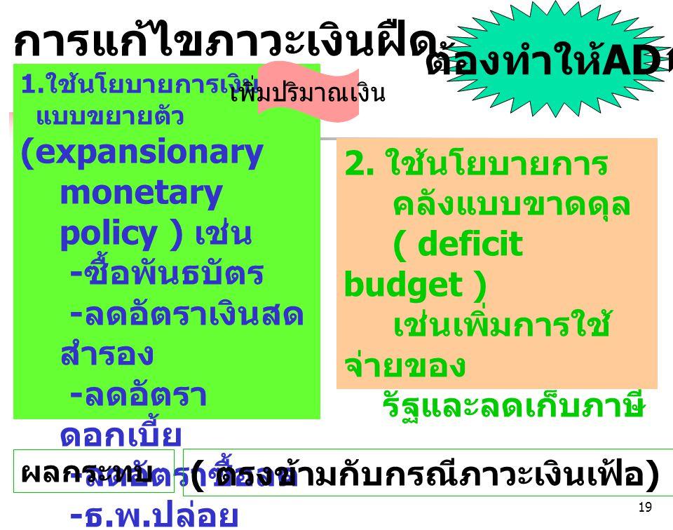 19 การแก้ไขภาวะเงินฝืด 1. ใช้นโยบายการเงิน แบบขยายตัว (expansionary monetary policy ) เช่น - ซื้อพันธบัตร - ลดอัตราเงินสด สำรอง - ลดอัตรา ดอกเบี้ย - ล