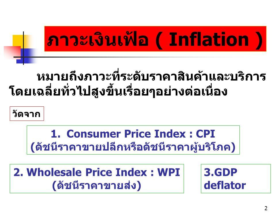 2 ภาวะเงินเฟ้อ ( Inflation ) หมายถึงภาวะที่ระดับราคาสินค้าและบริการ โดยเฉลี่ยทั่วไปสูงขึ้นเรื่อยๆอย่างต่อเนื่อง วัดจาก 1.Consumer Price Index : CPI (ด
