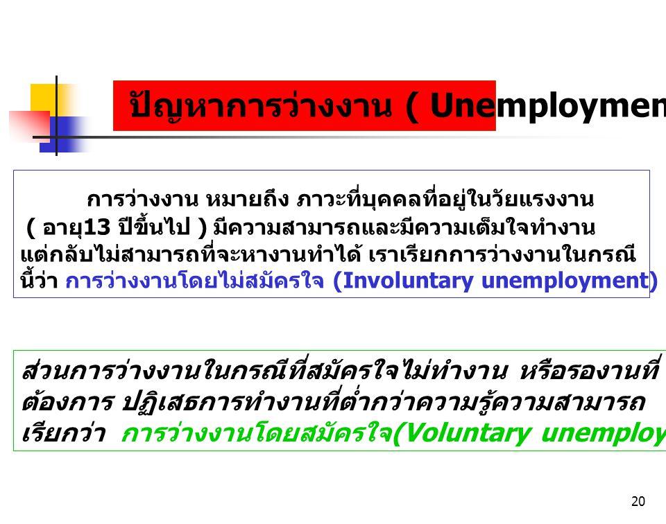 20 ปัญหาการว่างงาน ( Unemployment ) การว่างงาน หมายถึง ภาวะที่บุคคลที่อยู่ในวัยแรงงาน ( อายุ13 ปีขึ้นไป ) มีความสามารถและมีความเต็มใจทำงาน แต่กลับไม่ส