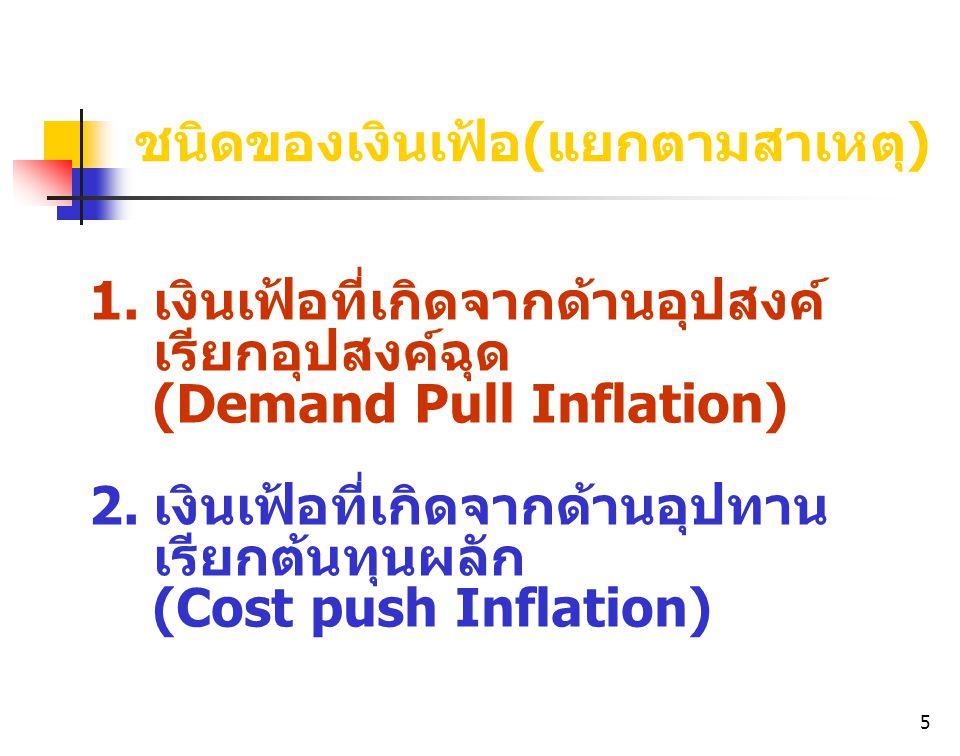 5 ชนิดของเงินเฟ้อ(แยกตามสาเหตุ) 1.เงินเฟ้อที่เกิดจากด้านอุปสงค์ เรียกอุปสงค์ฉุด (Demand Pull Inflation) 2.เงินเฟ้อที่เกิดจากด้านอุปทาน เรียกต้นทุนผลัก