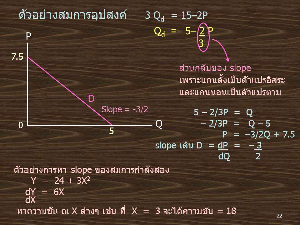 ตัวอย่างสมการอุปสงค์ 3 Q d = 15–2P Q d = 5– 2 P 3 P Q 0 5 7.5 D Slope = -3/2 ส่วนกลับของ slope เพราะแกนตั้งเป็นตัวแปรอิสระ และแกนนอนเป็นตัวแปรตาม 5 –