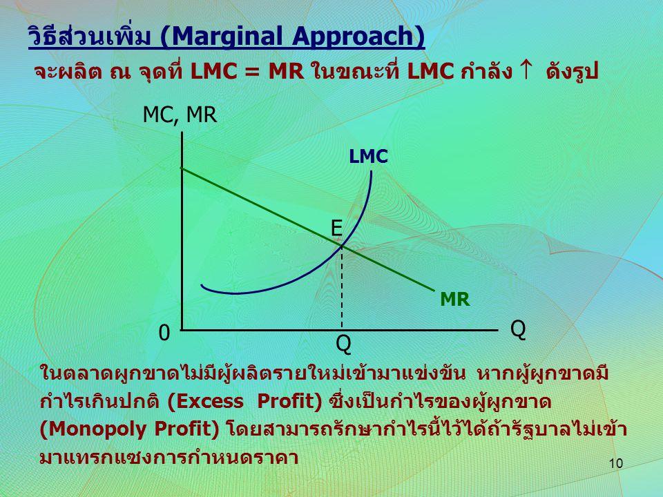 วิธีส่วนเพิ่ม (Marginal Approach) MR LMC E MC, MR Q 0 ในตลาดผูกขาดไม่มีผู้ผลิตรายใหม่เข้ามาแข่งขัน หากผู้ผูกขาดมี กำไรเกินปกติ (Excess Profit) ซึ่งเป็
