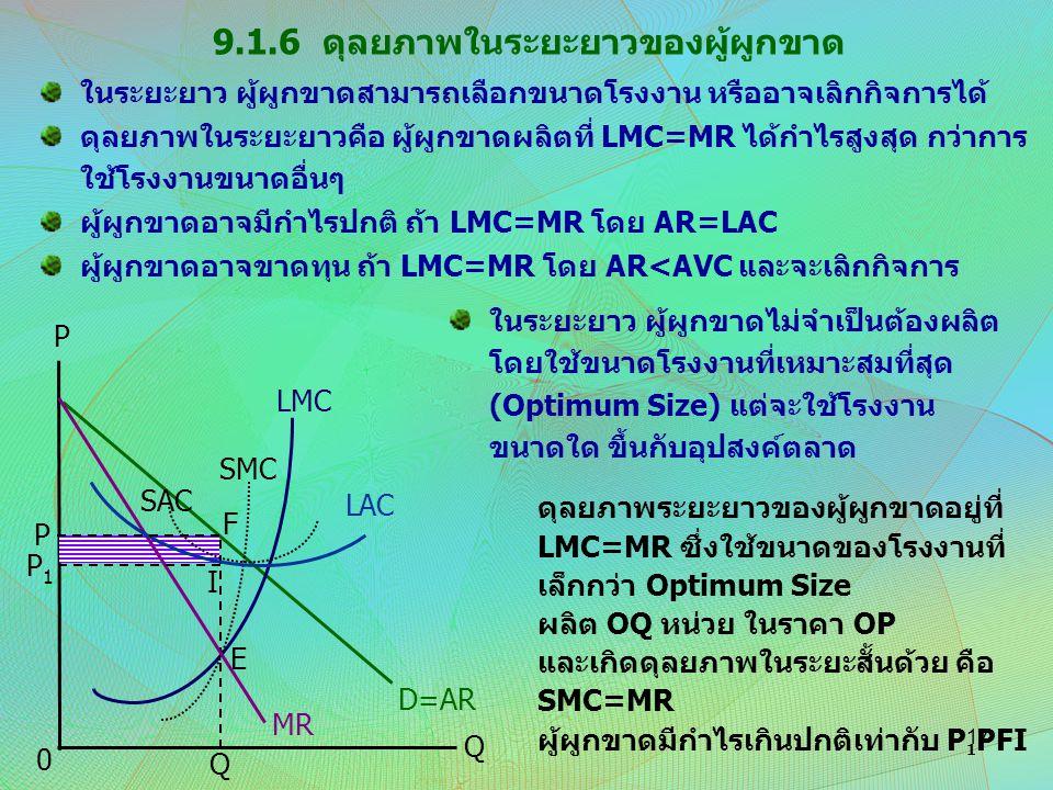 9.1.6 ดุลยภาพในระยะยาวของผู้ผูกขาด ในระยะยาว ผู้ผูกขาดสามารถเลือกขนาดโรงงาน หรืออาจเลิกกิจการได้ ดุลยภาพในระยะยาวคือ ผู้ผูกขาดผลิตที่ LMC=MR ได้กำไรสู