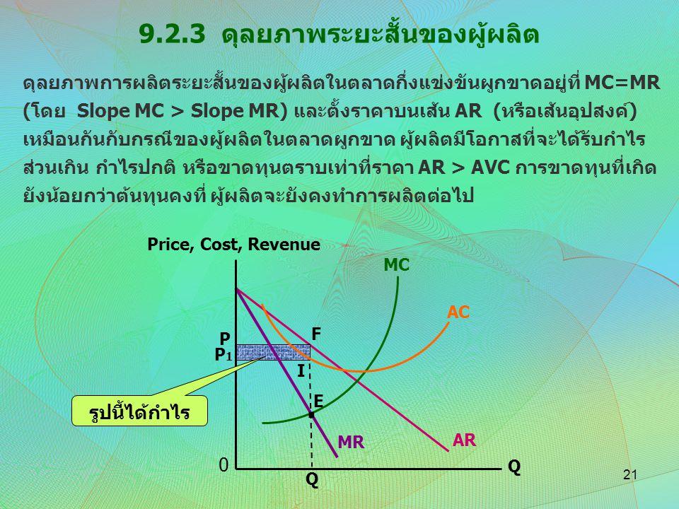 9.2.3 ดุลยภาพระยะสั้นของผู้ผลิต ดุลยภาพการผลิตระยะสั้นของผู้ผลิตในตลาดกึ่งแข่งขันผูกขาดอยู่ที่ MC=MR (โดย Slope MC > Slope MR) และตั้งราคาบนเส้น AR (ห