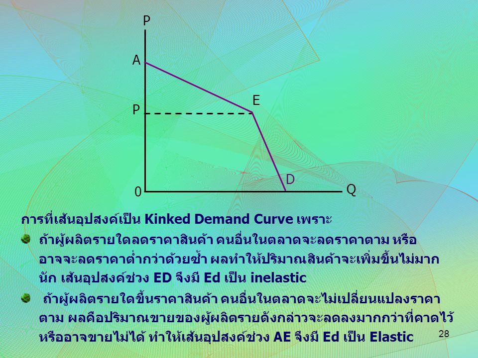 P A Q 0 P D E การที่เส้นอุปสงค์เป็น Kinked Demand Curve เพราะ ถ้าผู้ผลิตรายใดลดราคาสินค้า คนอื่นในตลาดจะลดราคาตาม หรือ อาจจะลดราคาต่ำกว่าด้วยซ้ำ ผลทำใ