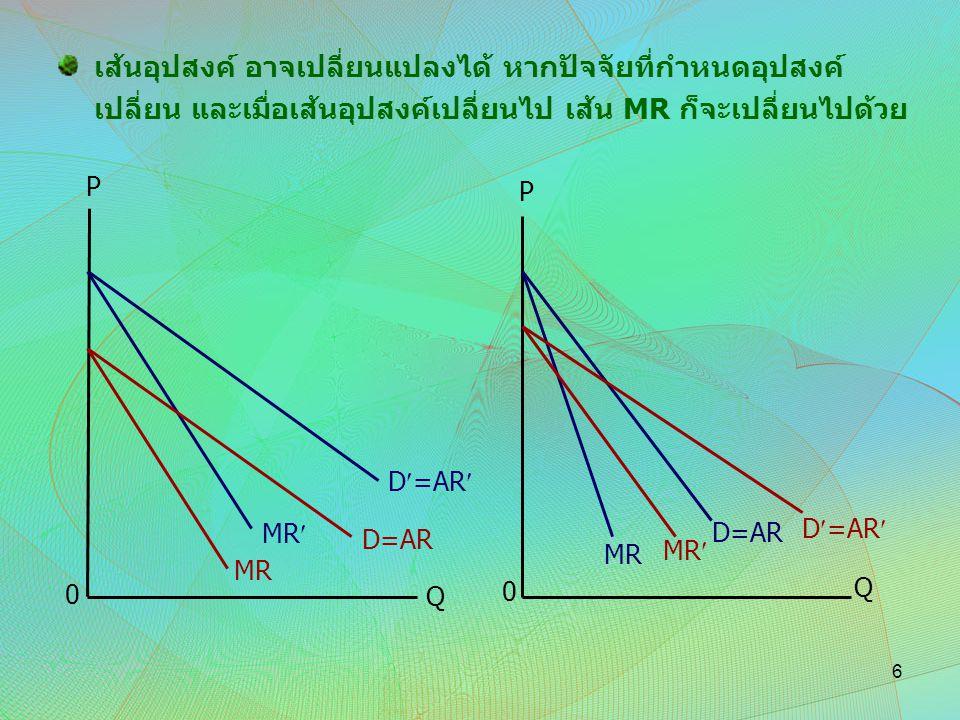 เส้นอุปสงค์ อาจเปลี่ยนแปลงได้ หากปัจจัยที่กำหนดอุปสงค์ เปลี่ยน และเมื่อเส้นอุปสงค์เปลี่ยนไป เส้น MR ก็จะเปลี่ยนไปด้วย P P D=AR MR D=AR MR Q Q 0 0 6