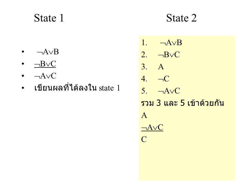 State 1  A  B  B  C  A  C เขียนผลที่ได้ลงใน state 1 1.  A  B 2.  B  C 3.A 4.  C 5.  A  C รวม 3 และ 5 เข้าด้วยกัน A  A  C C State 2