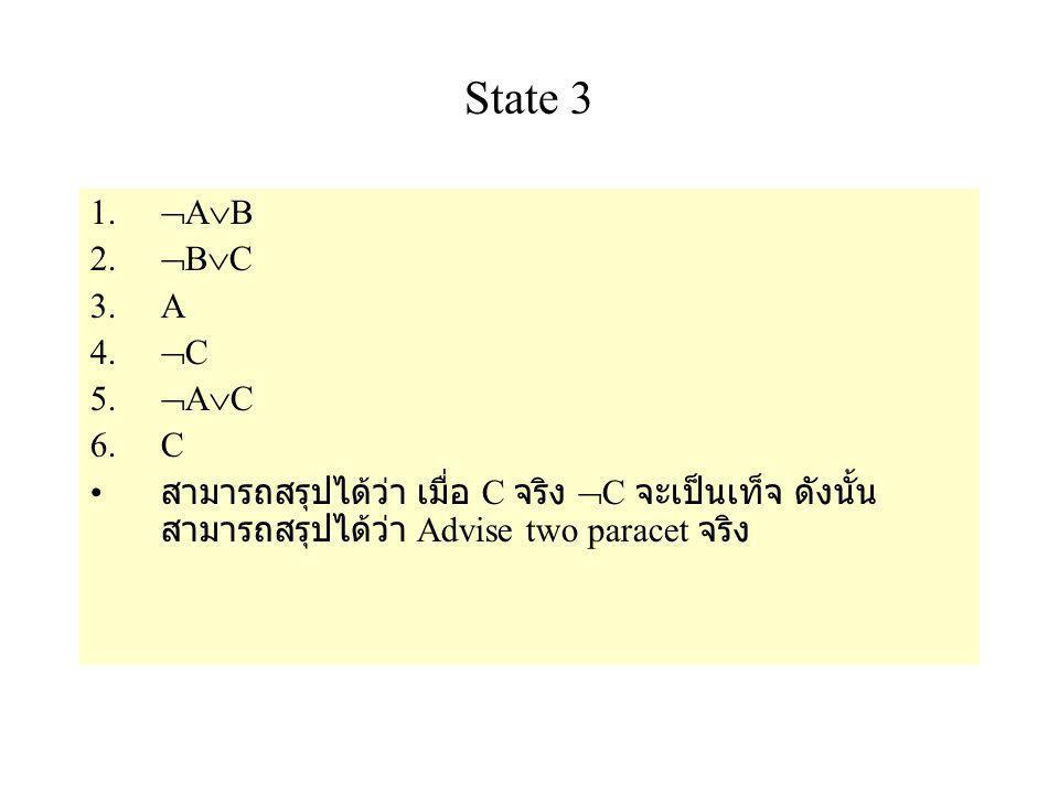 State 3 1.  A  B 2.  B  C 3.A 4.  C 5.  A  C 6.C สามารถสรุปได้ว่า เมื่อ C จริง  C จะเป็นเท็จ ดังนั้น สามารถสรุปได้ว่า Advise two paracet จริง