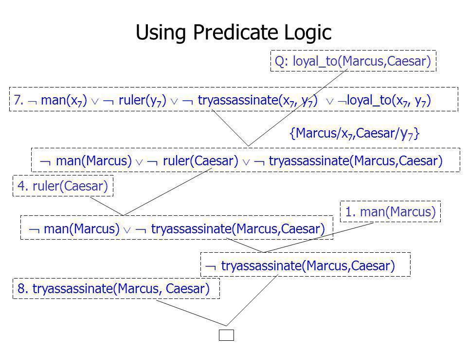 Using Predicate Logic Q: loyal_to(Marcus,Caesar) {Marcus/x 7,Caesar/ y 7 } 7.  man(x 7 )   ruler(y 7 )   tryassassinate(x 7, y 7 )   loyal_to(x