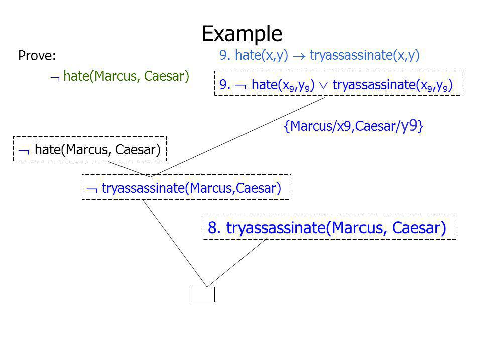 Example Prove:  hate(Marcus, Caesar) 9. hate(x,y)  tryassassinate(x,y) 9.  hate(x 9,y 9 )  tryassassinate(x 9,y 9 )  tryassassinate(Marcus,Caesar