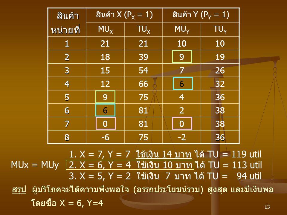 13 สินค้า สินค้า สินค้า X (P X = 1)สินค้า Y (P Y = 1) หน่วยที่ MU X TU X MU Y TU Y 121 10 21839919 31554726 41266632 5975436 6681238 7081038 8-675-236