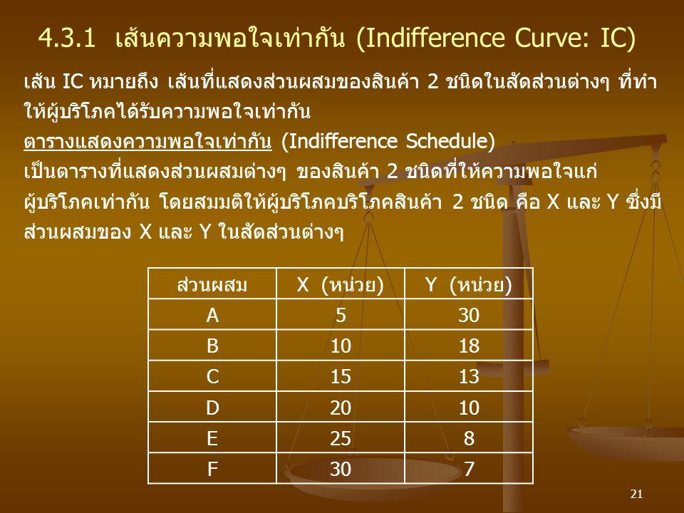 21 4.3.1 เส้นความพอใจเท่ากัน (Indifference Curve: IC) เส้น IC หมายถึง เส้นที่แสดงส่วนผสมของสินค้า 2 ชนิดในสัดส่วนต่างๆ ที่ทำ ให้ผู้บริโภคได้รับความพอใ