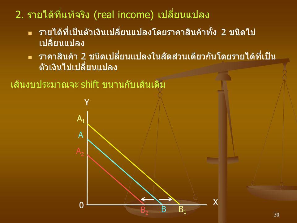 30 2. รายได้ที่แท้จริง (real income) เปลี่ยนแปลง รายได้ที่เป็นตัวเงินเปลี่ยนแปลงโดยราคาสินค้าทั้ง 2 ชนิดไม่ เปลี่ยนแปลง ราคาสินค้า 2 ชนิดเปลี่ยนแปลงใน