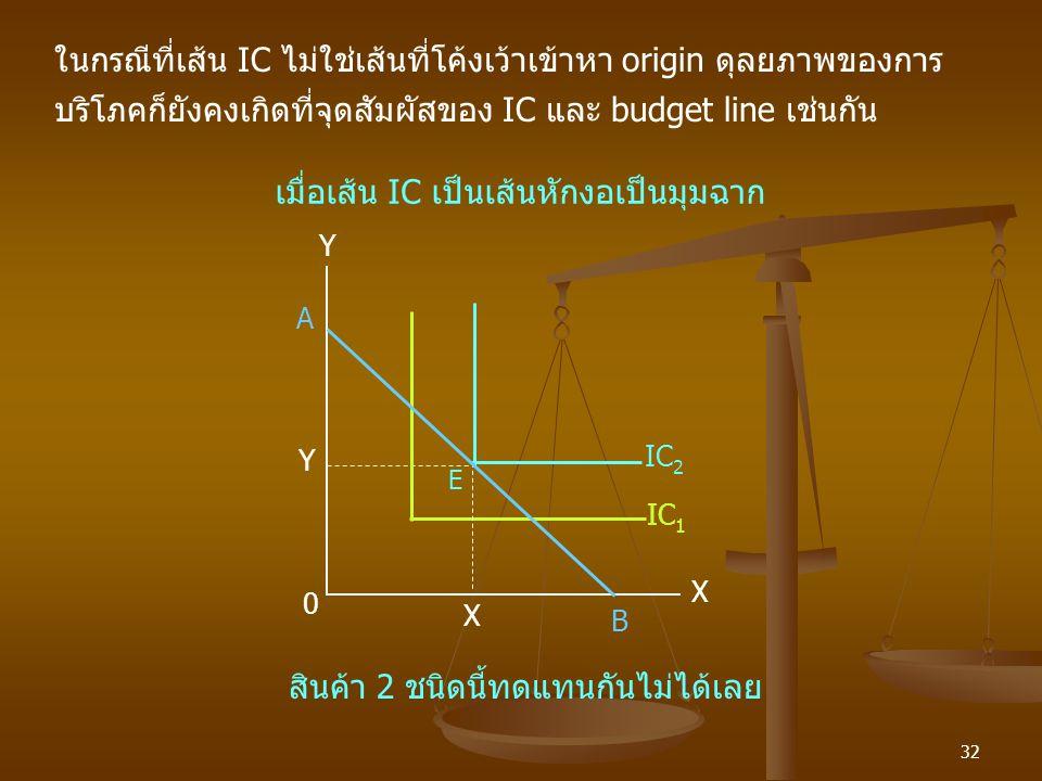 32 ในกรณีที่เส้น IC ไม่ใช่เส้นที่โค้งเว้าเข้าหา origin ดุลยภาพของการ บริโภคก็ยังคงเกิดที่จุดสัมผัสของ IC และ budget line เช่นกัน เมื่อเส้น IC เป็นเส้น