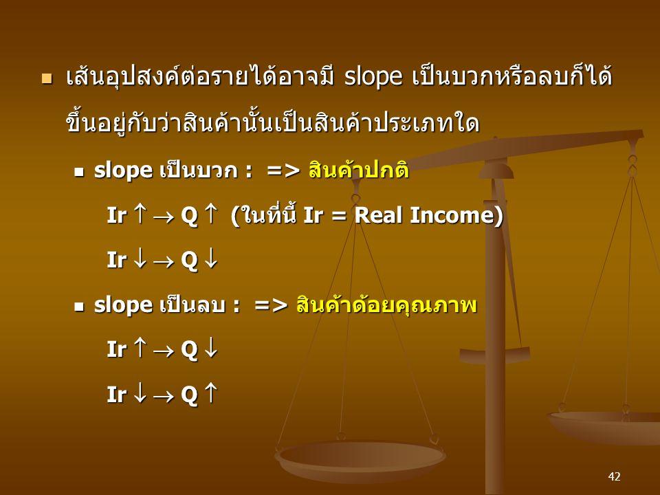 42 เส้นอุปสงค์ต่อรายได้อาจมี slope เป็นบวกหรือลบก็ได้ ขึ้นอยู่กับว่าสินค้านั้นเป็นสินค้าประเภทใด เส้นอุปสงค์ต่อรายได้อาจมี slope เป็นบวกหรือลบก็ได้ ขึ