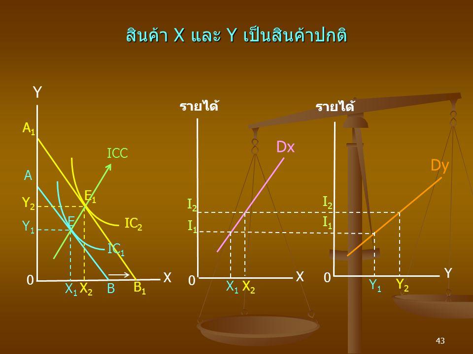 43 สินค้า X และ Y เป็นสินค้าปกติ รายได้ A1A1 Y Dx E1E1 E Y2Y2 Y X 0 0 B X2X2 X X1X1 0 B1B1 ICC IC 1 IC 2 Y1Y1 A Dy X1X1 I1I1 Y1Y1 Y2Y2 I2I2 I2I2 X2X2