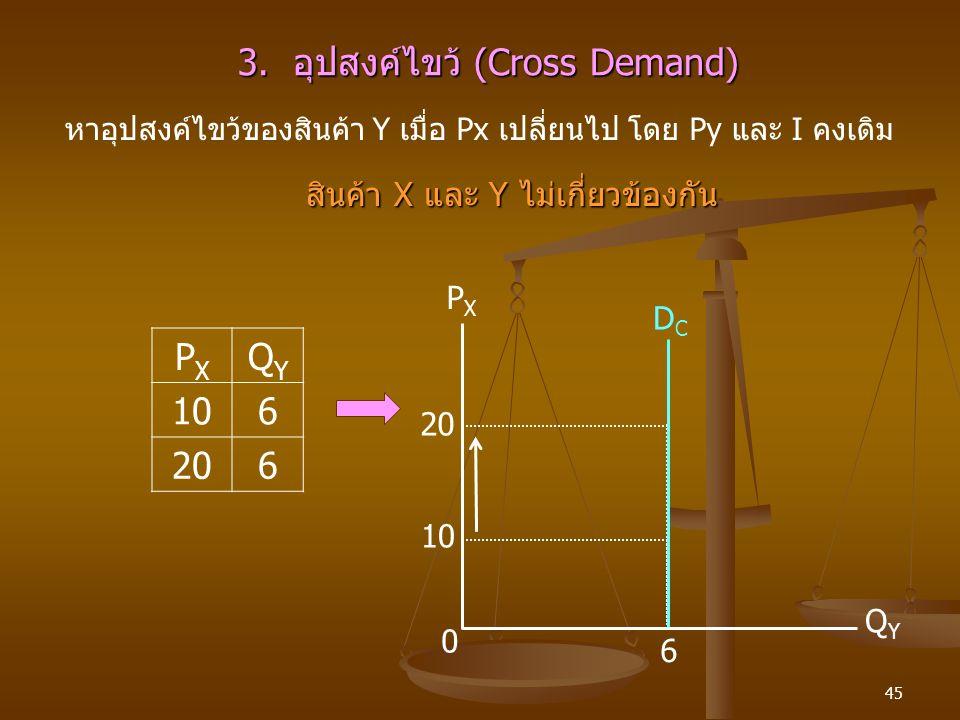 45 3. อุปสงค์ไขว้ (Cross Demand) หาอุปสงค์ไขว้ของสินค้า Y เมื่อ Px เปลี่ยนไป โดย Py และ I คงเดิม สินค้า X และ Y ไม่เกี่ยวข้องกัน PXPX QYQY 106 206 DCD